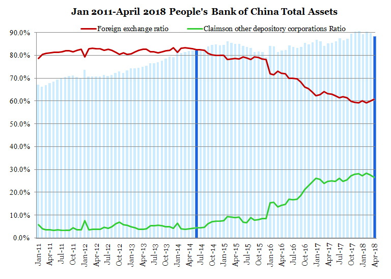 Risk Watch: China Central Bank MLF Injection Lowers RMB